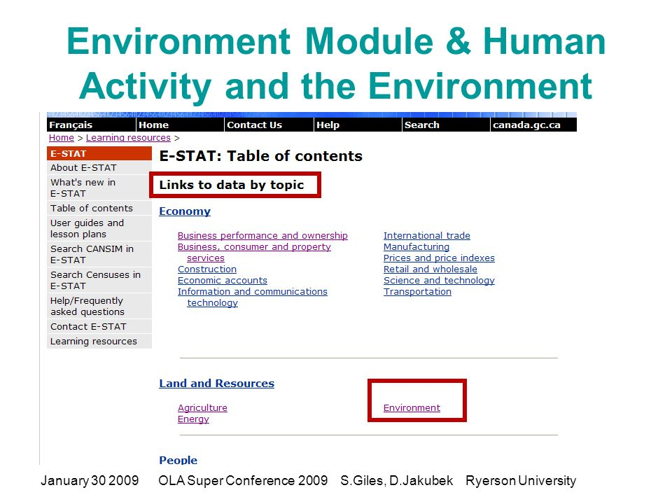 January 30 2009OLA Super Conference 2009 S.Giles, D.Jakubek Ryerson University Environment Module & Human Activity and the Environment