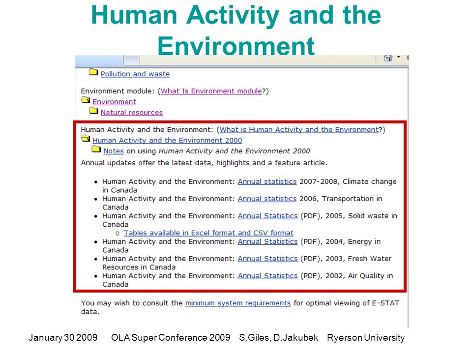 January 30 2009OLA Super Conference 2009 S.Giles, D.Jakubek Ryerson University Human Activity and the Environment