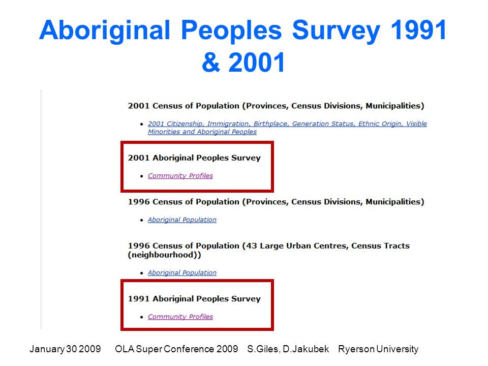 January 30 2009OLA Super Conference 2009 S.Giles, D.Jakubek Ryerson University Aboriginal Peoples Survey 1991 & 2001