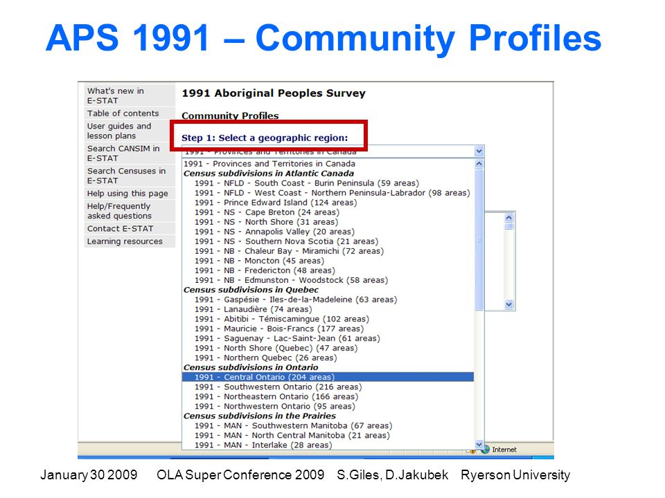 January 30 2009OLA Super Conference 2009 S.Giles, D.Jakubek Ryerson University APS 1991 – Community Profiles