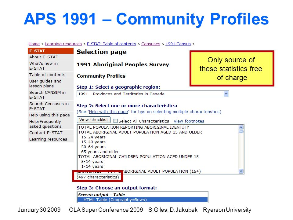January 30 2009OLA Super Conference 2009 S.Giles, D.Jakubek Ryerson University APS 1991 – Community Profiles Only source of these statistics free of charge