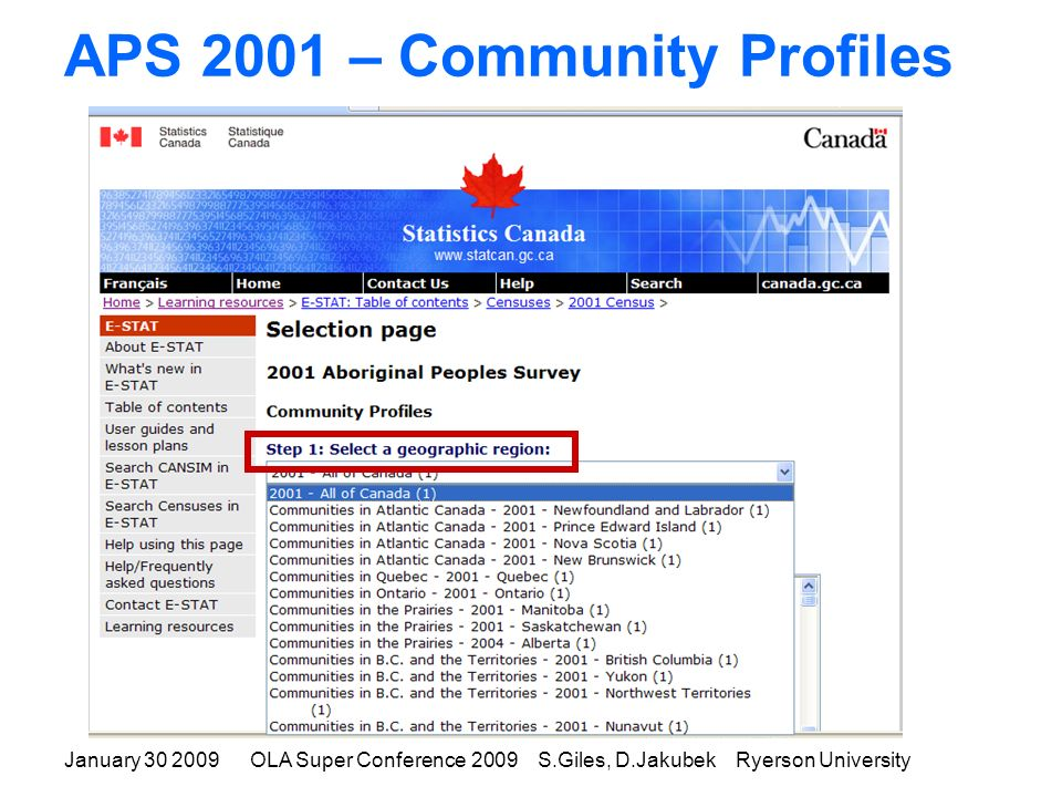 January 30 2009OLA Super Conference 2009 S.Giles, D.Jakubek Ryerson University APS 2001 – Community Profiles