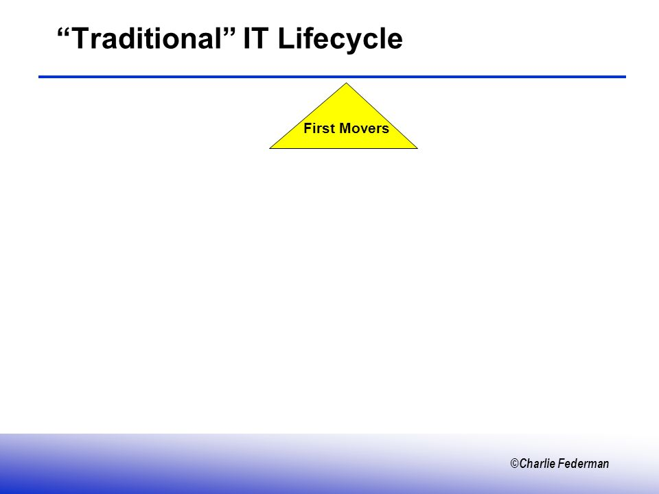 ©Charlie Federman Traditional IT Lifecycle First Movers