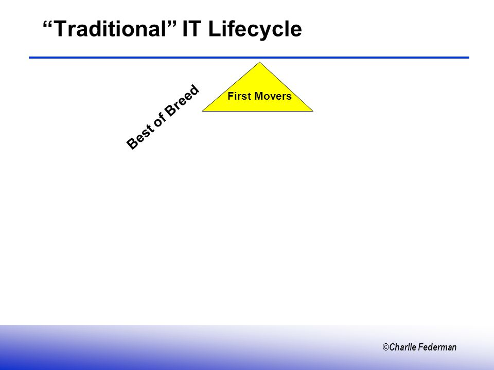 ©Charlie Federman Traditional IT Lifecycle Best of Breed First Movers