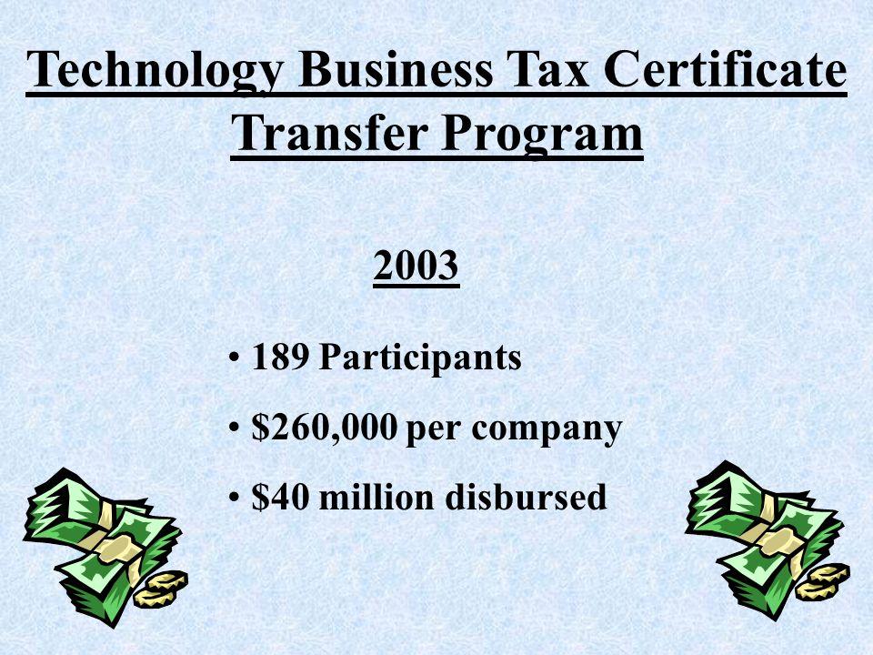 Technology Business Tax Certificate Transfer Program 2003 189 Participants $260,000 per company $40 million disbursed