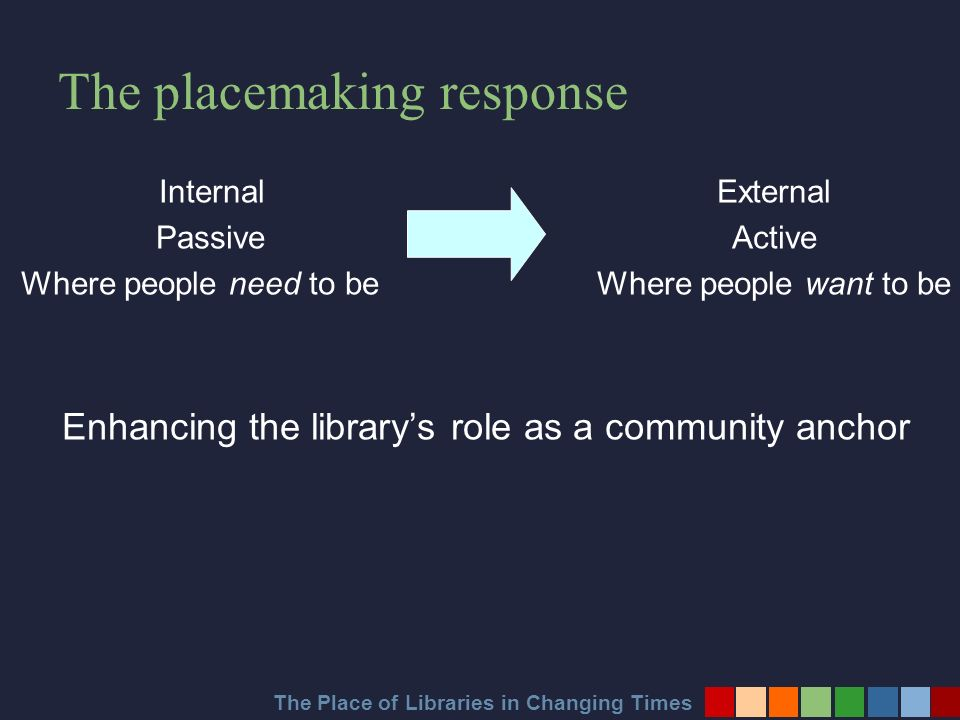 The Place of Libraries in Changing Times The placemaking response Internal External Passive Active Where people need to be Where people want to be Enhancing the librarys role as a community anchor