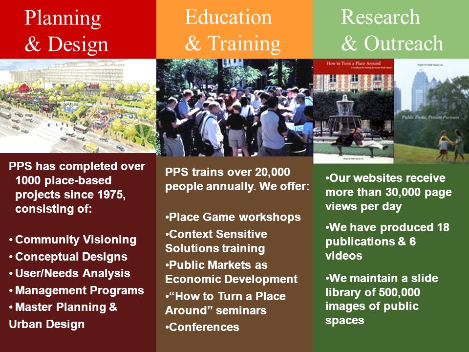 Research & Outreach Education & Training Planning & Design Our websites receive more than 30,000 page views per day We have produced 18 publications & 6 videos We maintain a slide library of 500,000 images of public spaces PPS has completed over 1000 place-based projects since 1975, consisting of: Community Visioning Conceptual Designs User/Needs Analysis Management Programs Master Planning & Urban Design PPS trains over 20,000 people annually.