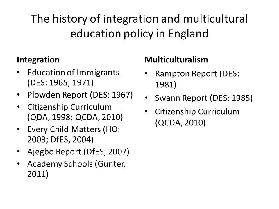 The history of integration and multicultural education policy in England Integration Education of Immigrants (DES: 1965; 1971) Plowden Report (DES: 1967) Citizenship Curriculum (QDA, 1998; QCDA, 2010) Every Child Matters (HO: 2003; DfES, 2004) Ajegbo Report (DfES, 2007) Academy Schools (Gunter, 2011) Multiculturalism Rampton Report (DES: 1981) Swann Report (DES: 1985) Citizenship Curriculum (QCDA, 2010)