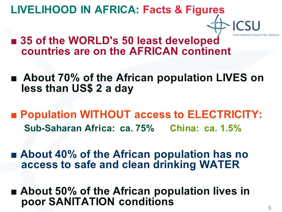 5 LIVELIHOOD IN AFRICA: Facts & Figures 35 of the WORLD's 50 least developed countries are on the AFRICAN continent About 70% of the African populatio