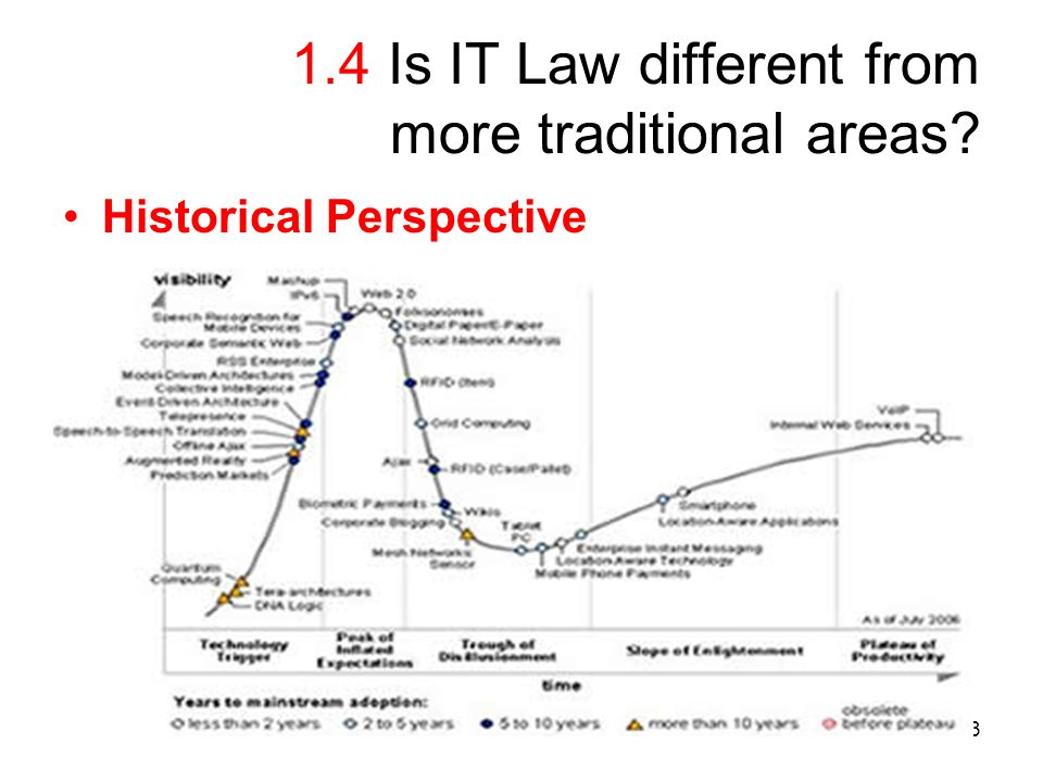 43 1.4 Is IT Law different from more traditional areas Historical Perspective