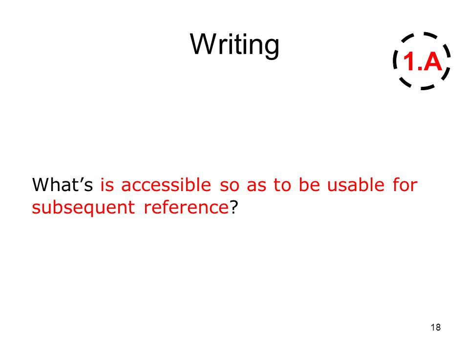 18 Writing Whats is accessible so as to be usable for subsequent reference 1.A
