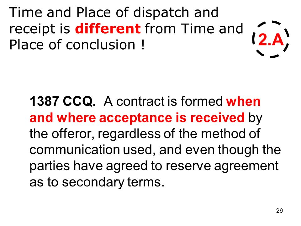 29 Time and Place of dispatch and receipt is different from Time and Place of conclusion .