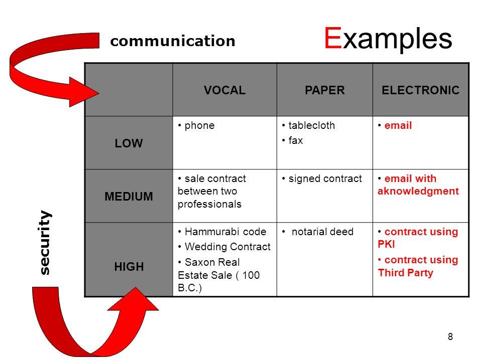 39 Conclusions UN Convention create a minimalist Legal Base Important to develop this Least Common Denominator 2.B
