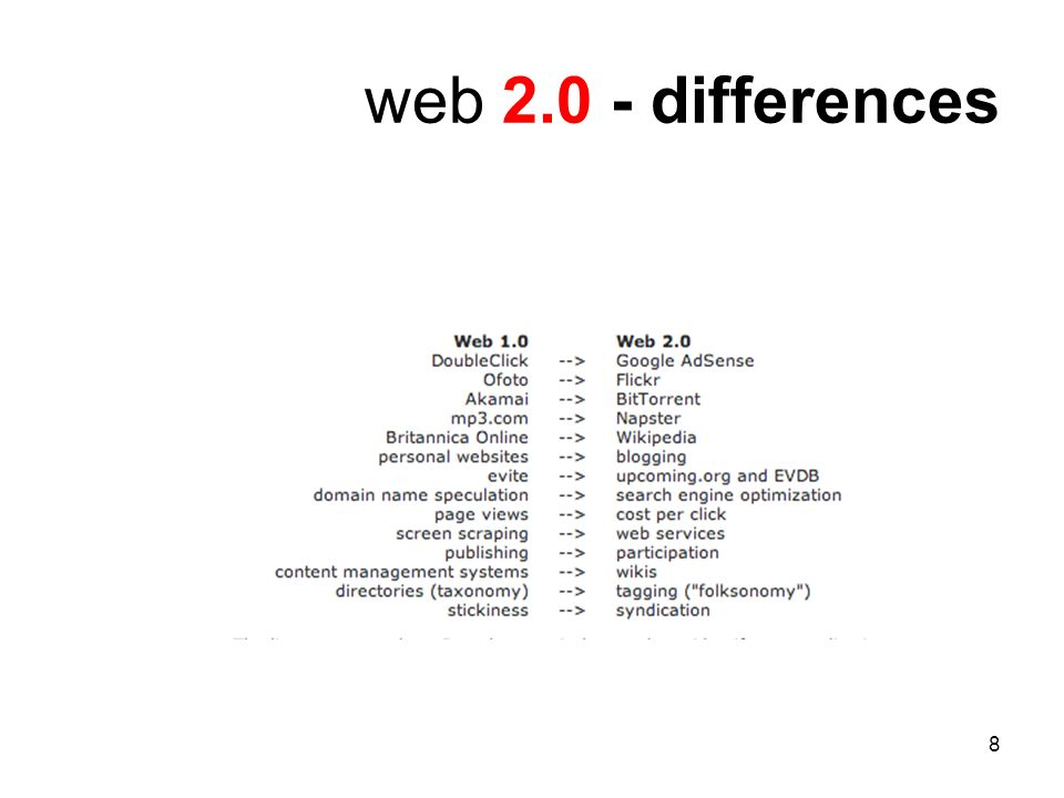 9 web 2.0 - examples eBay p2p amazon dailymotion / youtube flickr wikipedia facebook Etc.