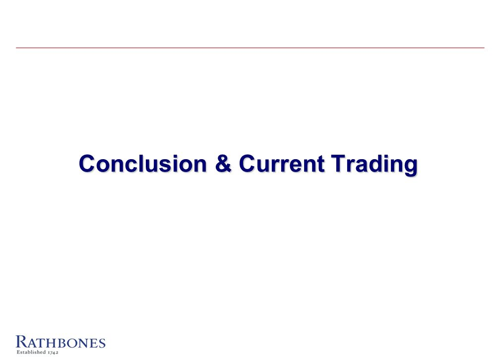 Conclusion & Current Trading