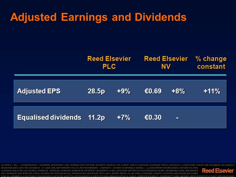 Adjusted Earnings and Dividends -0.30+7%11.2p Equalised dividends +11%+8%0.69+9%28.5p Adjusted EPS % change constant Reed Elsevier NV Reed Elsevier PLC