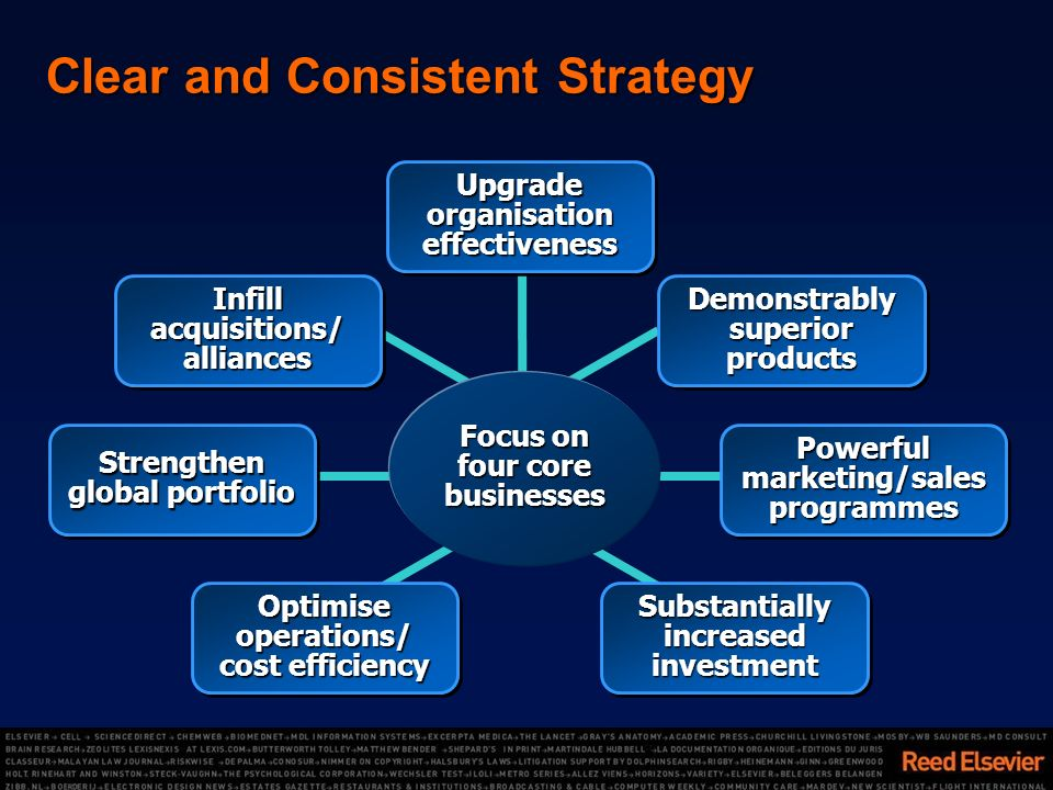 Focus on four core businesses Clear and Consistent Strategy Optimise operations/ cost efficiency Substantially increased investment Powerful marketing/sales programmes Demonstrably superior products Infill acquisitions/ alliances UpgradeorganisationeffectivenessUpgradeorganisationeffectiveness Strengthen global portfolio