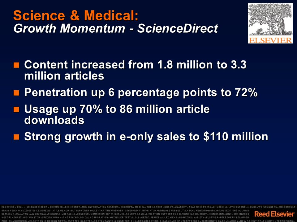 Science & Medical: Growth Momentum - ScienceDirect Content increased from 1.8 million to 3.3 million articles Content increased from 1.8 million to 3.3 million articles Penetration up 6 percentage points to 72% Penetration up 6 percentage points to 72% Usage up 70% to 86 million article downloads Usage up 70% to 86 million article downloads Strong growth in e-only sales to $110 million Strong growth in e-only sales to $110 million