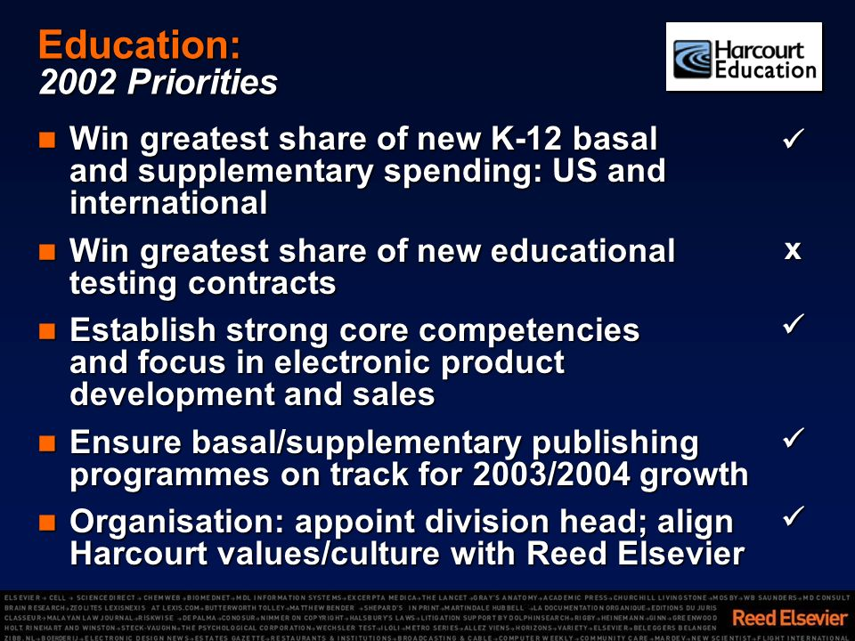 Education: 2002 Priorities Win greatest share of new K-12 basal and supplementary spending: US and international Win greatest share of new K-12 basal and supplementary spending: US and international Win greatest share of new educational testing contracts Win greatest share of new educational testing contracts Establish strong core competencies and focus in electronic product development and sales Establish strong core competencies and focus in electronic product development and sales Ensure basal/supplementary publishing programmes on track for 2003/2004 growth Ensure basal/supplementary publishing programmes on track for 2003/2004 growth Organisation: appoint division head; align Harcourt values/culture with Reed Elsevier Organisation: appoint division head; align Harcourt values/culture with Reed Elsevier x