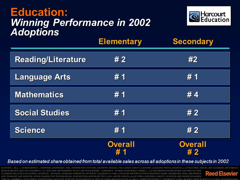 Education: Winning Performance in 2002 Adoptions # 2 # 1 Science # 2 # 1 Social Studies # 4 # 1 Mathematics Language Arts #2 # 2 Reading/Literature SecondaryElementary Overall # 1 Overall # 2 Based on estimated share obtained from total available sales across all adoptions in these subjects in 2002