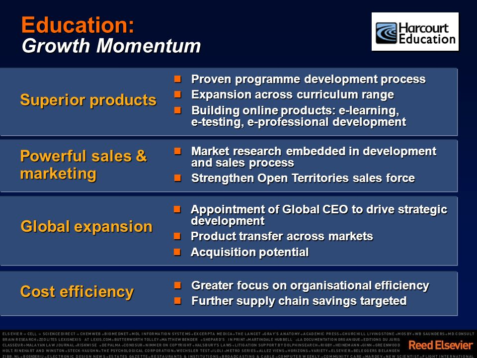 Education: Growth Momentum Proven programme development process Proven programme development process Expansion across curriculum range Expansion across curriculum range Building online products: e-learning, e-testing, e-professional development Building online products: e-learning, e-testing, e-professional development Superior products Market research embedded in development and sales process Market research embedded in development and sales process Strengthen Open Territories sales force Strengthen Open Territories sales force Powerful sales & marketing Greater focus on organisational efficiency Greater focus on organisational efficiency Further supply chain savings targeted Further supply chain savings targeted Cost efficiency Global expansion Appointment of Global CEO to drive strategic development Appointment of Global CEO to drive strategic development Product transfer across markets Product transfer across markets Acquisition potential Acquisition potential