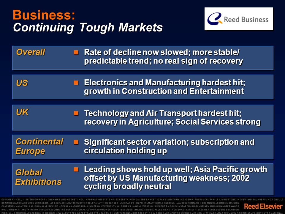 Business: Continuing Tough Markets UK Technology and Air Transport hardest hit; recovery in Agriculture; Social Services strong Technology and Air Transport hardest hit; recovery in Agriculture; Social Services strong Rate of decline now slowed; more stable/ predictable trend; no real sign of recovery Rate of decline now slowed; more stable/ predictable trend; no real sign of recovery Overall US Electronics and Manufacturing hardest hit; growth in Construction and Entertainment Electronics and Manufacturing hardest hit; growth in Construction and Entertainment Significant sector variation; subscription and circulation holding up Significant sector variation; subscription and circulation holding up ContinentalEurope Leading shows hold up well; Asia Pacific growth offset by US Manufacturing weakness; 2002 cycling broadly neutral Leading shows hold up well; Asia Pacific growth offset by US Manufacturing weakness; 2002 cycling broadly neutral GlobalExhibitions