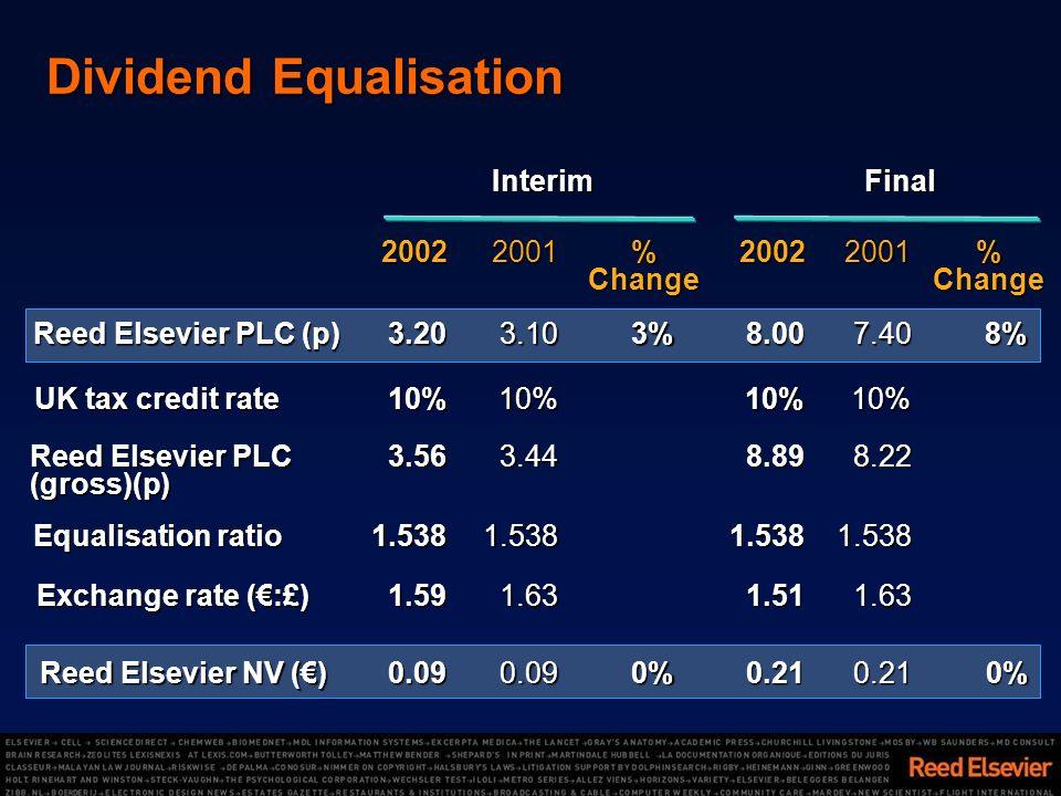 Dividend Equalisation Reed Elsevier PLC (p) 20022001 % Change Interim 20022001 Final 3.203.108.007.408% UK tax credit rate Reed Elsevier PLC (gross)(p) Equalisation ratio Exchange rate (:£) Reed Elsevier NV () 10%10% 3.563.44 1.538 1.59 0.09 1.538 1.63 0.090% 3% 10% 8.89 1.538 1.51 0.21 10% 8.22 1.538 1.63 0.210%