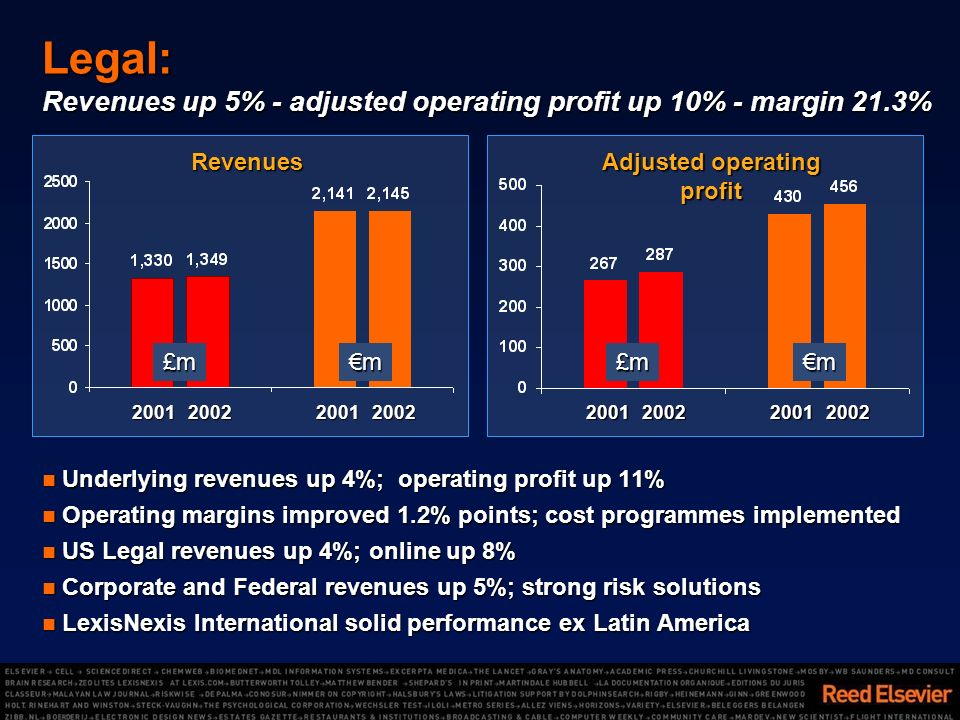 Legal: Revenues up 5% - adjusted operating profit up 10% - margin 21.3% Underlying revenues up 4%; operating profit up 11% Underlying revenues up 4%;