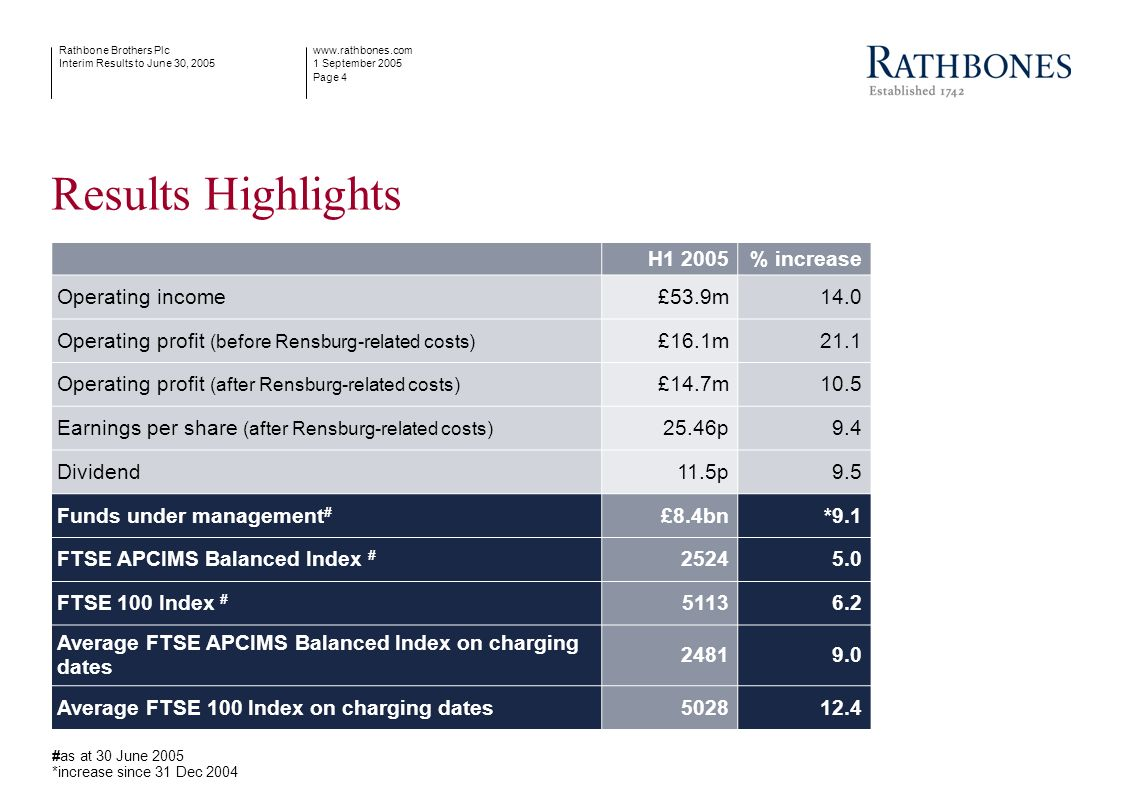 www.rathbones.com 1 September 2005 Page 4 Rathbone Brothers Plc Interim Results to June 30, 2005 Results Highlights H1 2005% increase Operating income