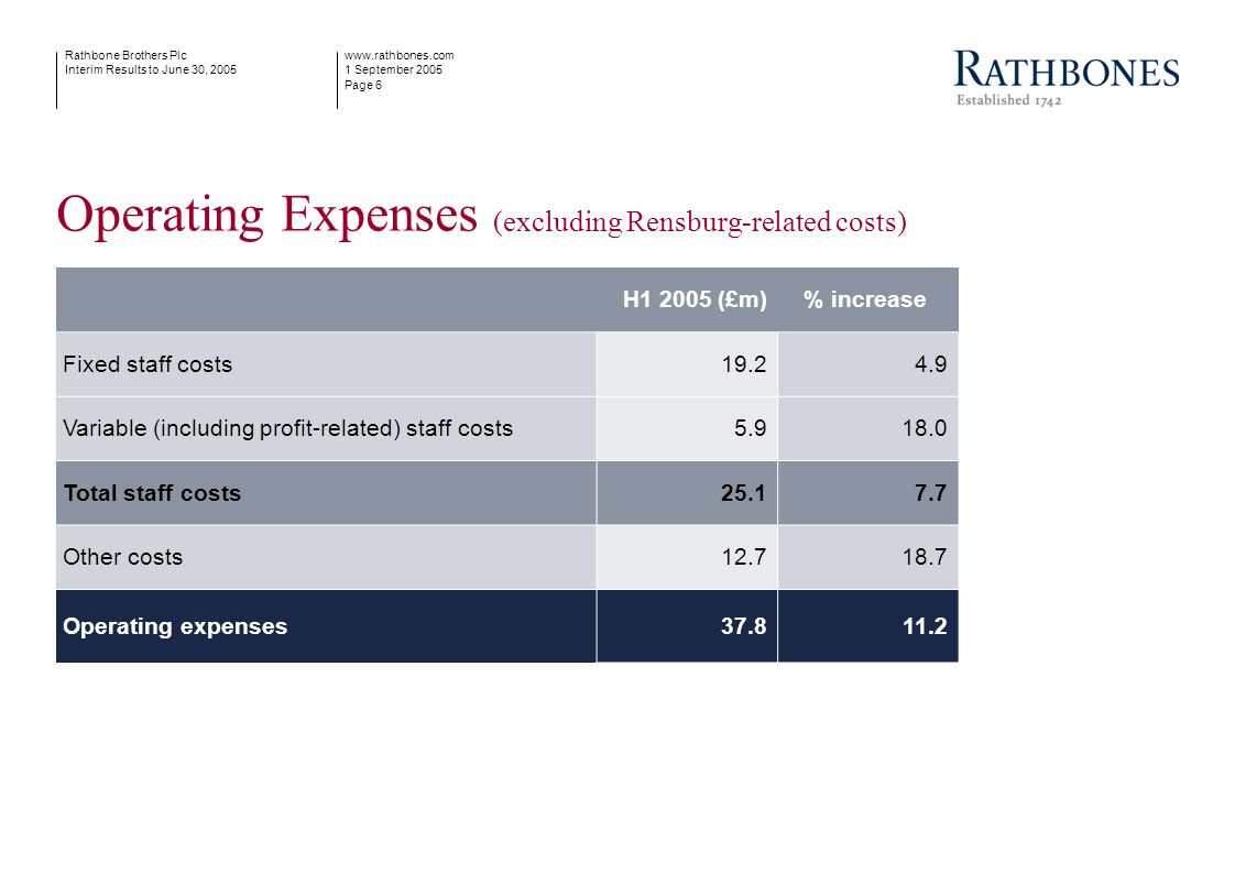 www.rathbones.com 1 September 2005 Page 6 Rathbone Brothers Plc Interim Results to June 30, 2005 Operating Expenses (excluding Rensburg-related costs)