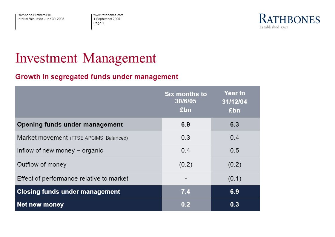 www.rathbones.com 1 September 2005 Page 9 Rathbone Brothers Plc Interim Results to June 30, 2005 Investment Management Growth in segregated funds unde