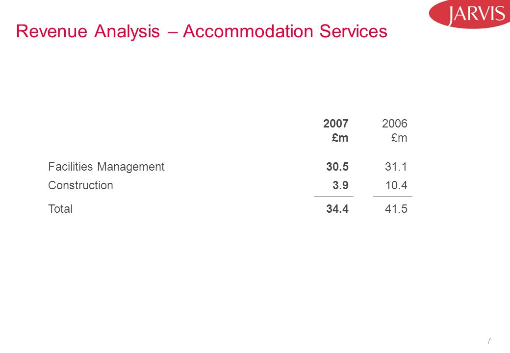 7 Revenue Analysis – Accommodation Services 2007 £m 2006 £m Facilities Management Construction Total