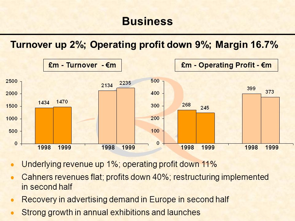 Business Underlying revenue up 1%; operating profit down 11% Cahners revenues flat; profits down 40%; restructuring implemented in second half Recover