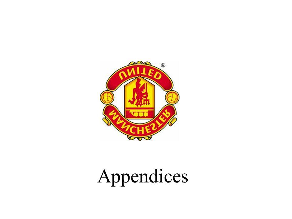 Appendices