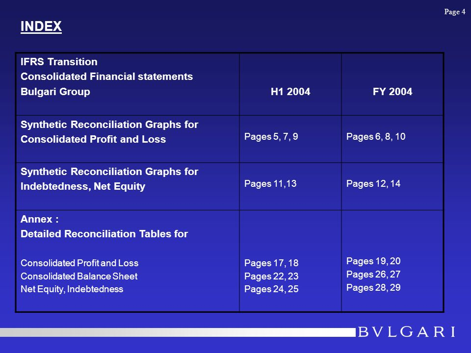 IFRS Transition Consolidated Financial statements Bulgari GroupH1 2004FY 2004 Synthetic Reconciliation Graphs for Consolidated Profit and Loss Pages 5, 7, 9Pages 6, 8, 10 Synthetic Reconciliation Graphs for Indebtedness, Net Equity Pages 11,13Pages 12, 14 Annex : Detailed Reconciliation Tables for Consolidated Profit and Loss Consolidated Balance Sheet Net Equity, Indebtedness Pages 17, 18 Pages 22, 23 Pages 24, 25 Pages 19, 20 Pages 26, 27 Pages 28, 29 INDEX Page 4