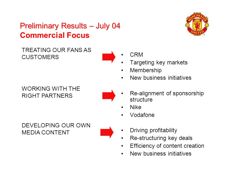 Preliminary Results – July 04 Preliminary Results – July 04 Commercial Focus CRM Targeting key markets Membership New business initiatives Re-alignmen