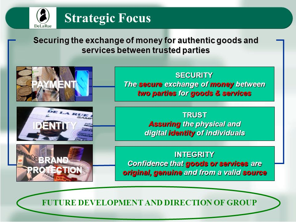 Strategic Focus SECURITY The secure exchange of money between two parties for goods & services INTEGRITY Confidence that goods or services are original, genuine and from a valid source TRUST Assuring the physical and digital identity of individuals IDENTITY PAYMENT BRANDPROTECTION Securing the exchange of money for authentic goods and services between trusted parties FUTURE DEVELOPMENT AND DIRECTION OF GROUP