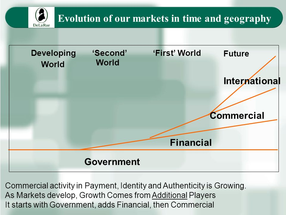 Commercial activity in Payment, Identity and Authenticity is Growing.