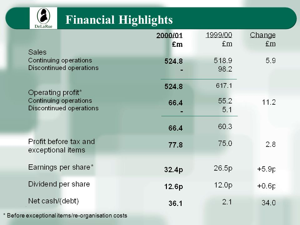 Financial Highlights * Before exceptional items/re-organisation costs