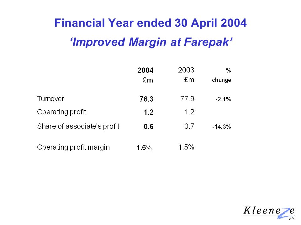 Financial Year ended 30 April 2004 Improved Margin at Farepak