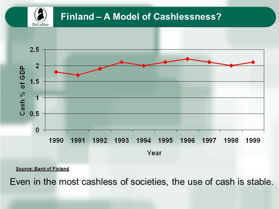 Finland – A Model of Cashlessness? Even in the most cashless of societies, the use of cash is stable. Source: Bank of Finland