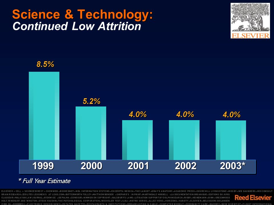 Science & Technology: Science & Technology: Continued Low Attrition * Full Year Estimate 5.2% 4.0%4.0% 8.5% 2003* 2003* 2001 2001 2000 20001999 2002 20024.0%