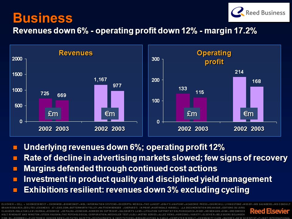 Business Revenues down 6% - operating profit down 12% - margin 17.2% Underlying revenues down 6%; operating profit 12% Underlying revenues down 6%; operating profit 12% Rate of decline in advertising markets slowed; few signs of recovery Rate of decline in advertising markets slowed; few signs of recovery Margins defended through continued cost actions Margins defended through continued cost actions Investment in product quality and disciplined yield management Investment in product quality and disciplined yield management Exhibitions resilient: revenues down 3% excluding cycling Exhibitions resilient: revenues down 3% excluding cycling20022003200220032002200320022003£m£mmm Revenues Operating profit