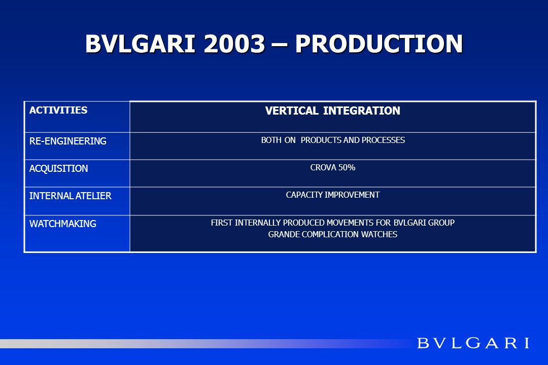 BVLGARI 2003 – PRODUCTION ACTIVITIES VERTICAL INTEGRATION RE-ENGINEERING BOTH ON PRODUCTS AND PROCESSES ACQUISITION CROVA 50% INTERNAL ATELIER CAPACITY IMPROVEMENT WATCHMAKING FIRST INTERNALLY PRODUCED MOVEMENTS FOR BVLGARI GROUP GRANDE COMPLICATION WATCHES
