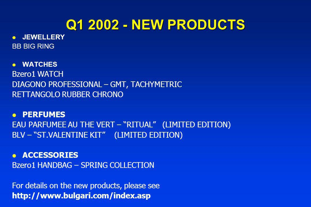 Q1 2002 - NEW PRODUCTS l JEWELLERY BB BIG RING l WATCHES Bzero1 WATCH DIAGONO PROFESSIONAL – GMT, TACHYMETRIC RETTANGOLO RUBBER CHRONO l PERFUMES EAU PARFUMEE AU THE VERT – RITUAL (LIMITED EDITION) BLV – ST.VALENTINE KIT (LIMITED EDITION) l ACCESSORIES Bzero1 HANDBAG – SPRING COLLECTION For details on the new products, please see http://www.bulgari.com/index.asp
