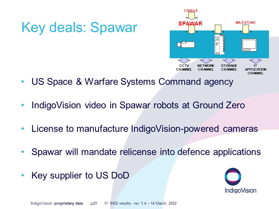 IndigoVision proprietary data p29 IV 1H02 results - rev 1.4 – 14 March, 2002 Key deals: Spawar US Space & Warfare Systems Command agency IndigoVision video in Spawar robots at Ground Zero License to manufacture IndigoVision-powered cameras Spawar will mandate relicense into defence applications Key supplier to US DoD CCTV CHANNEL NETWORK CHANNEL STORAGE CHANNEL IT APPLICATION CHANNEL MILESTONE SPAWAR CIRRUS
