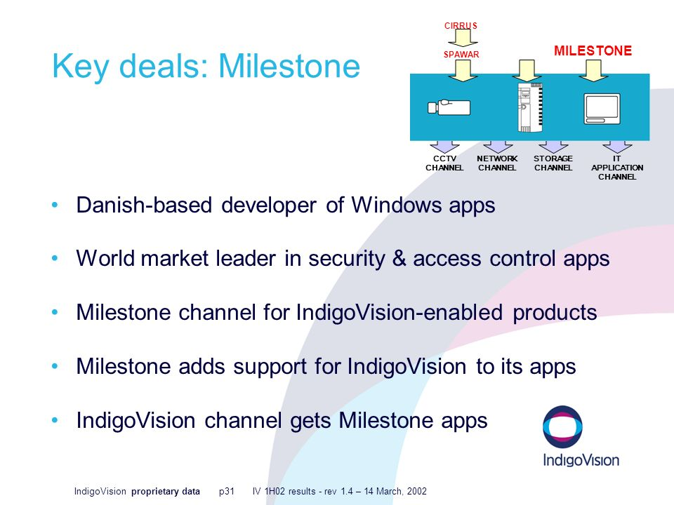 IndigoVision proprietary data p31 IV 1H02 results - rev 1.4 – 14 March, 2002 Key deals: Milestone Danish-based developer of Windows apps World market leader in security & access control apps Milestone channel for IndigoVision-enabled products Milestone adds support for IndigoVision to its apps IndigoVision channel gets Milestone apps CCTV CHANNEL NETWORK CHANNEL STORAGE CHANNEL IT APPLICATION CHANNEL MILESTONE SPAWAR CIRRUS