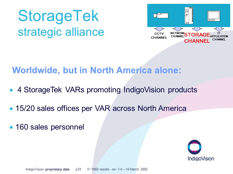 IndigoVision proprietary data p33 IV 1H02 results - rev 1.4 – 14 March, 2002 StorageTek strategic alliance 4 StorageTek VARs promoting IndigoVision products 15/20 sales offices per VAR across North America 160 sales personnel Worldwide, but in North America alone: CCTV CHANNEL NETWORK CHANNEL STORAGE CHANNEL IT APPLICATION CHANNEL