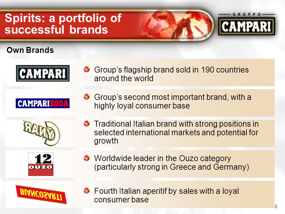 15 Groups flagship brand sold in 190 countries around the world Groups second most important brand, with a highly loyal consumer base Traditional Ital