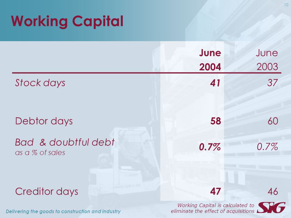 Delivering the goods to construction and industry 10 Working Capital June 2004 June 2003 Stock days Debtor days Bad & doubtful debt as a % of sales 0.7% Creditor days Working Capital is calculated to eliminate the effect of acquisitions